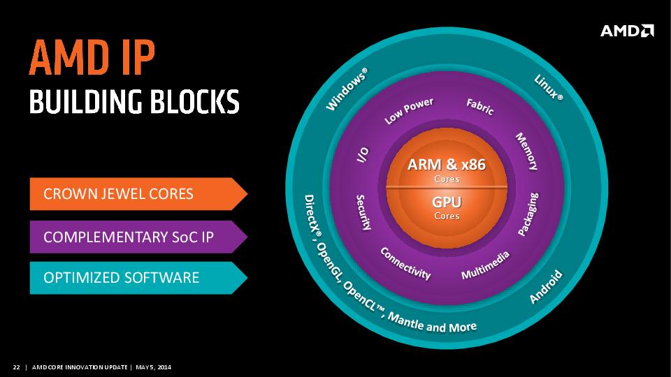 AMD_ARM-21