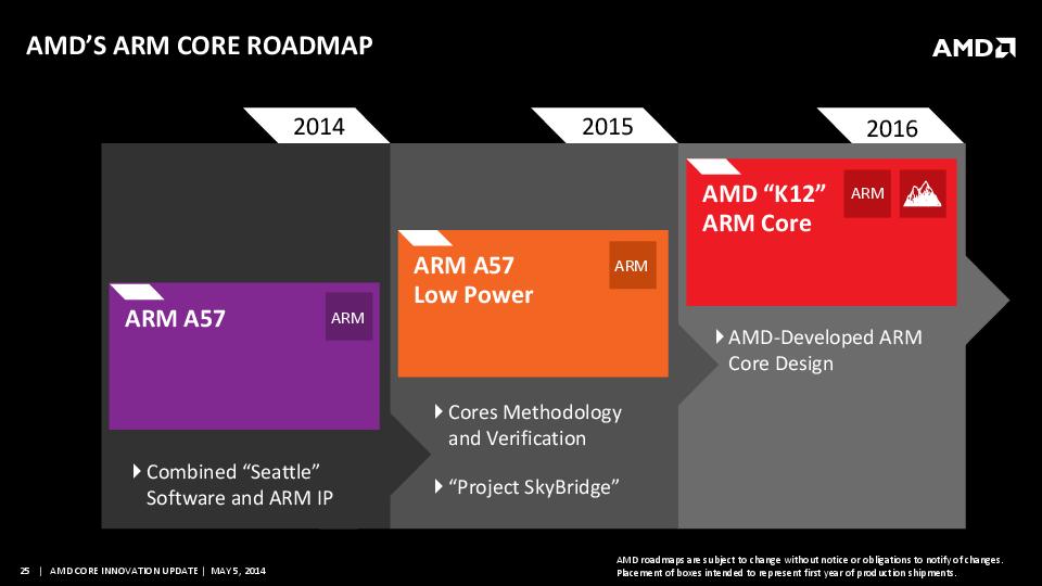 AMD_ARM-24