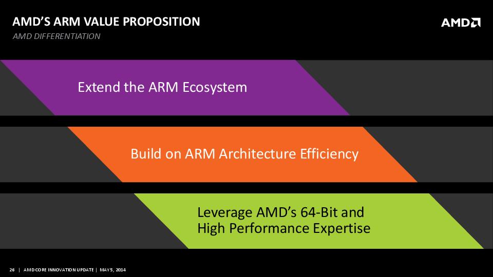 AMD_ARM-25