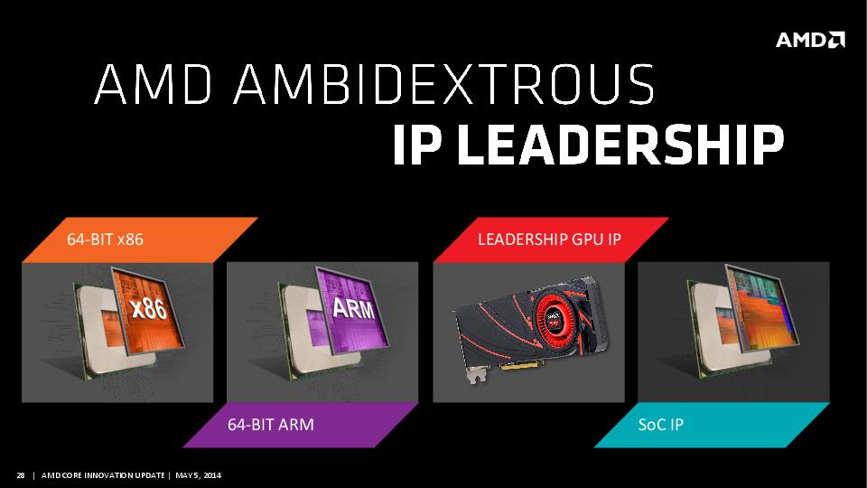 AMD_ARM-27
