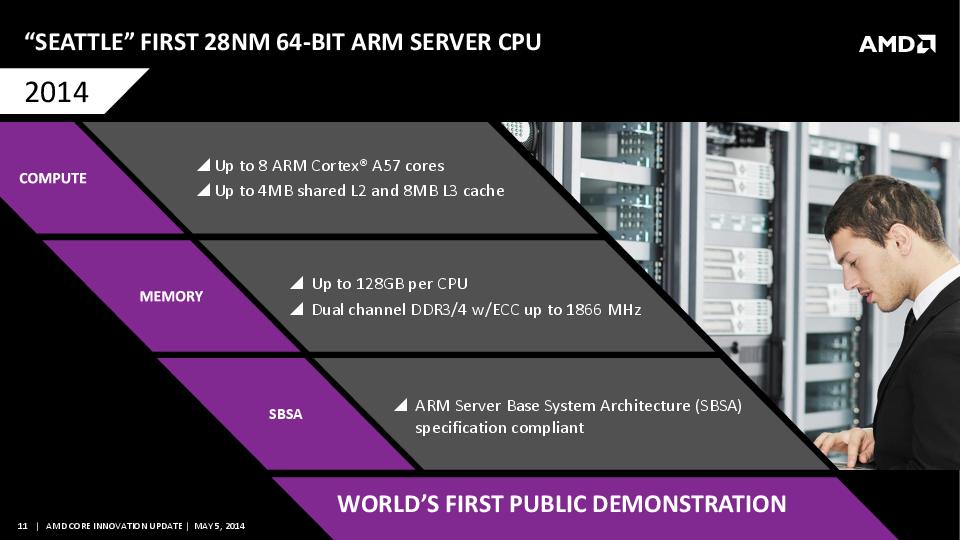 AMD_ARM-10