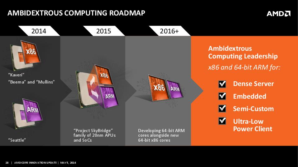 AMD_ARM-17