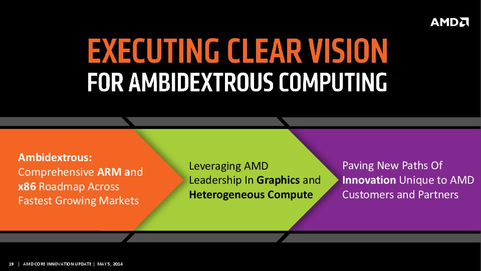 AMD_ARM-18