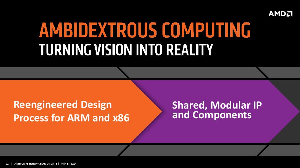 AMD_ARM-20